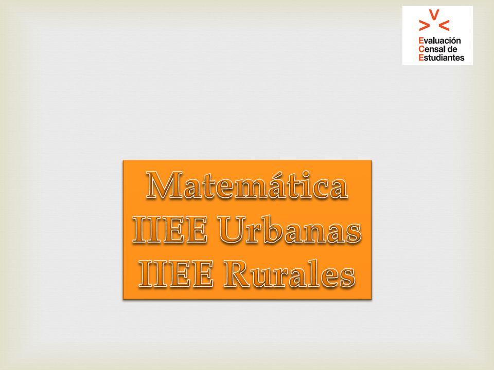 Matemática IIEE Urbanas IIEE Rurales