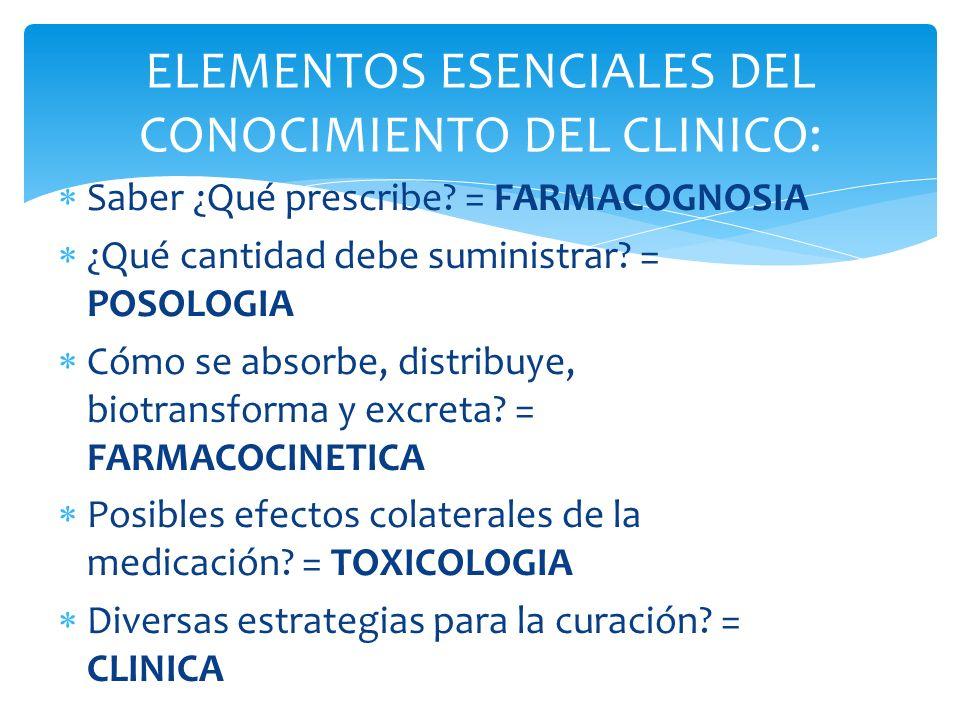 ELEMENTOS ESENCIALES DEL CONOCIMIENTO DEL CLINICO: