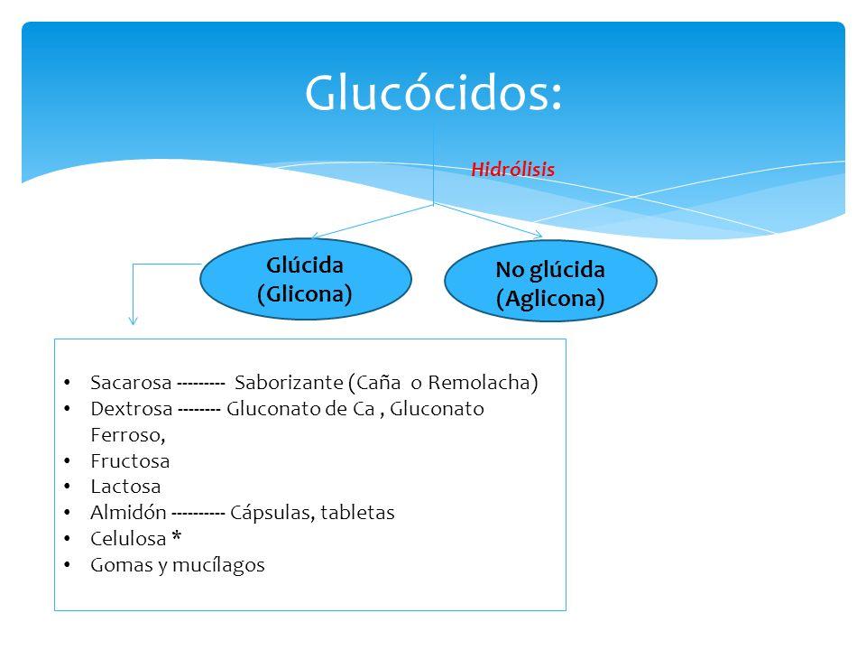 Glucócidos: Glúcida (Glicona) No glúcida (Aglicona) Hidrólisis