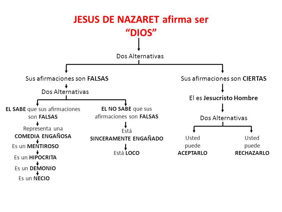 JESUS DE NAZARET afirma ser SINCERAMENTE ENGAÑADO