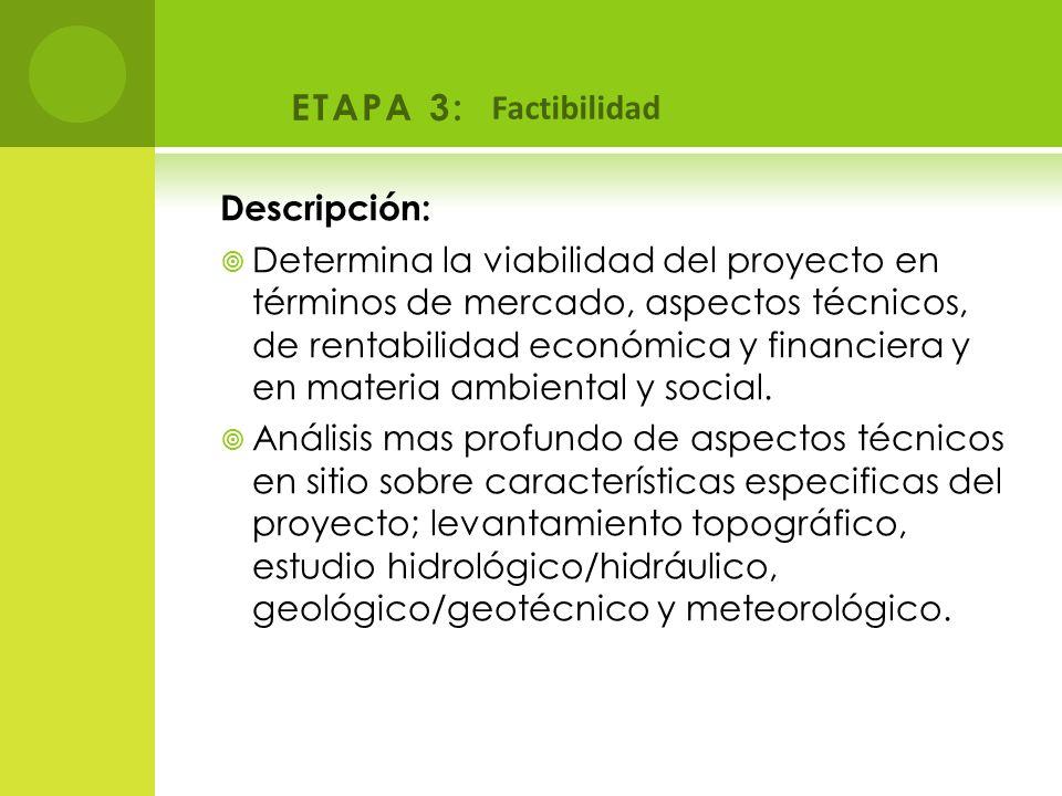 ETAPA 3: Factibilidad Descripción: