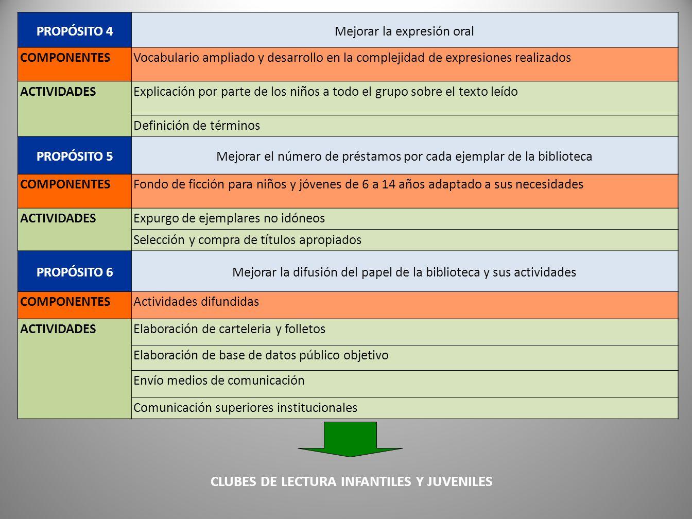 CLUBES DE LECTURA INFANTILES Y JUVENILES