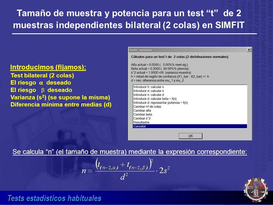 Tamaño de muestra y potencia para un test t de 2 muestras independientes bilateral (2 colas) en SIMFIT