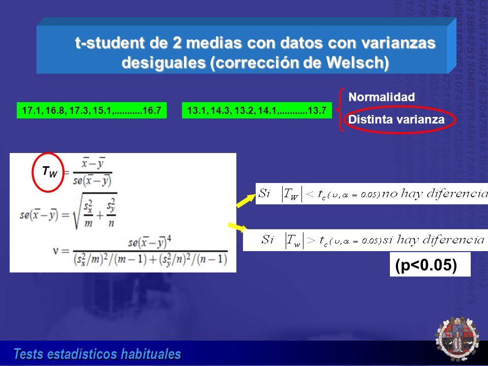 t-student de 2 medias con datos con varianzas desiguales (corrección de Welsch)