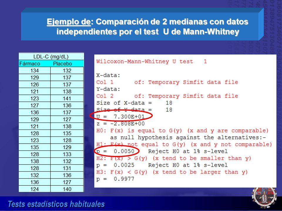 Ejemplo de: Comparación de 2 medianas con datos independientes por el test U de Mann-Whitney