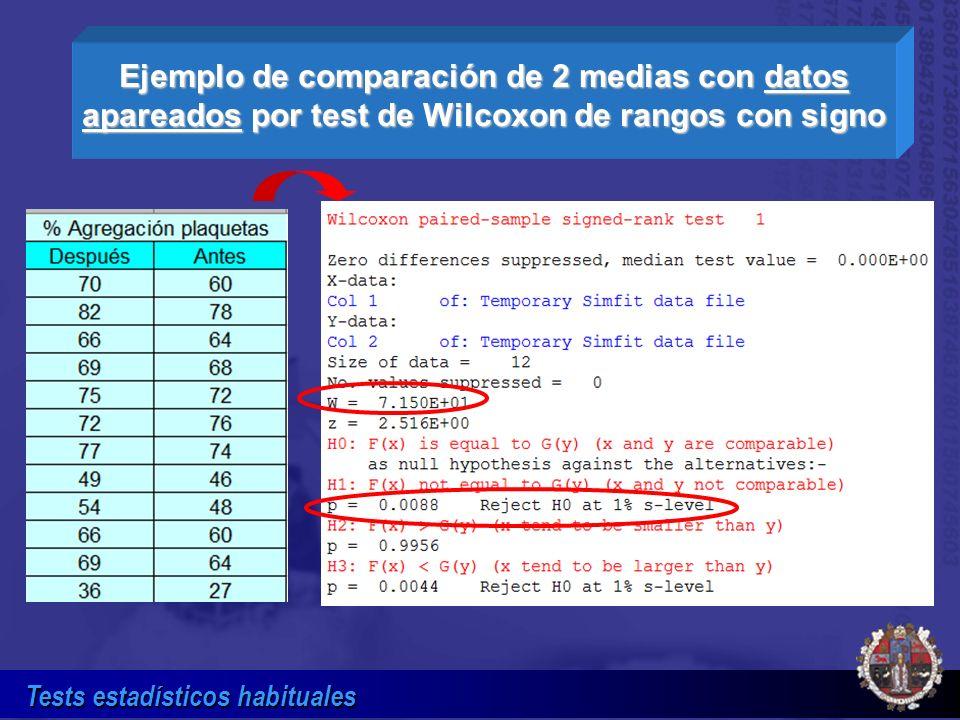 Ejemplo de comparación de 2 medias con datos apareados por test de Wilcoxon de rangos con signo