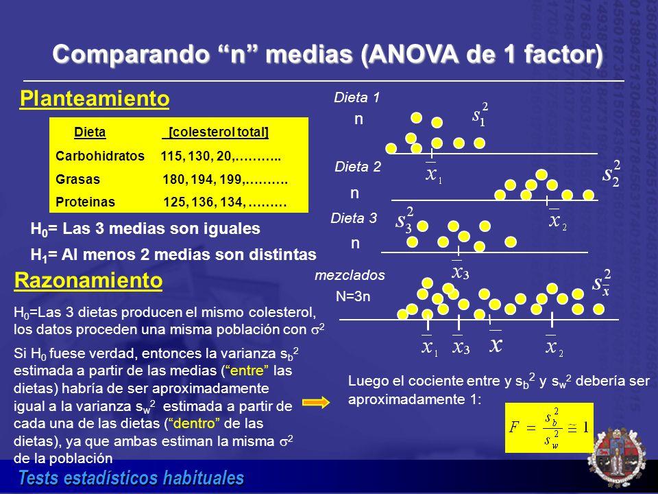 Comparando n medias (ANOVA de 1 factor)