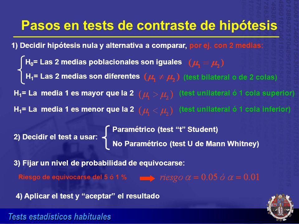 Pasos en tests de contraste de hipótesis