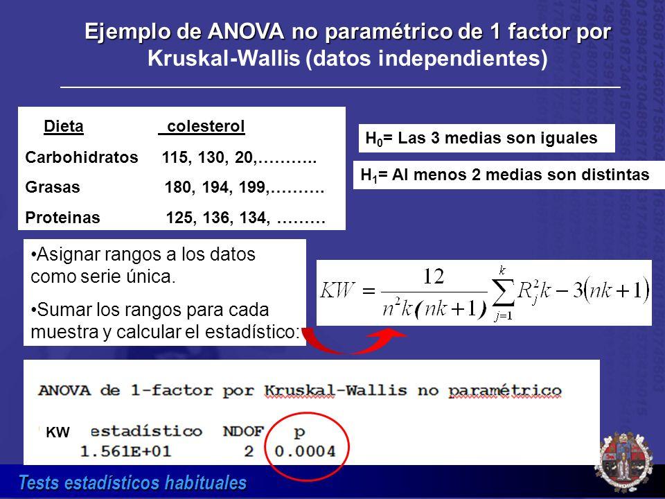 Ejemplo de ANOVA no paramétrico de 1 factor por Kruskal-Wallis (datos independientes)