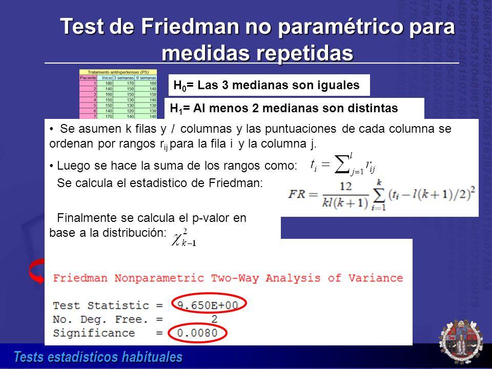 Test de Friedman no paramétrico para medidas repetidas