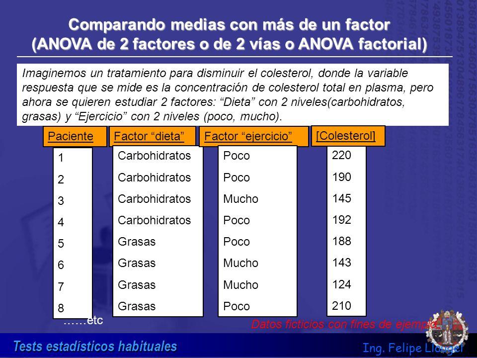 Comparando medias con más de un factor (ANOVA de 2 factores o de 2 vías o ANOVA factorial)