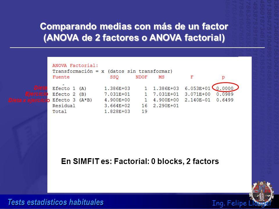 Comparando medias con más de un factor (ANOVA de 2 factores o ANOVA factorial)