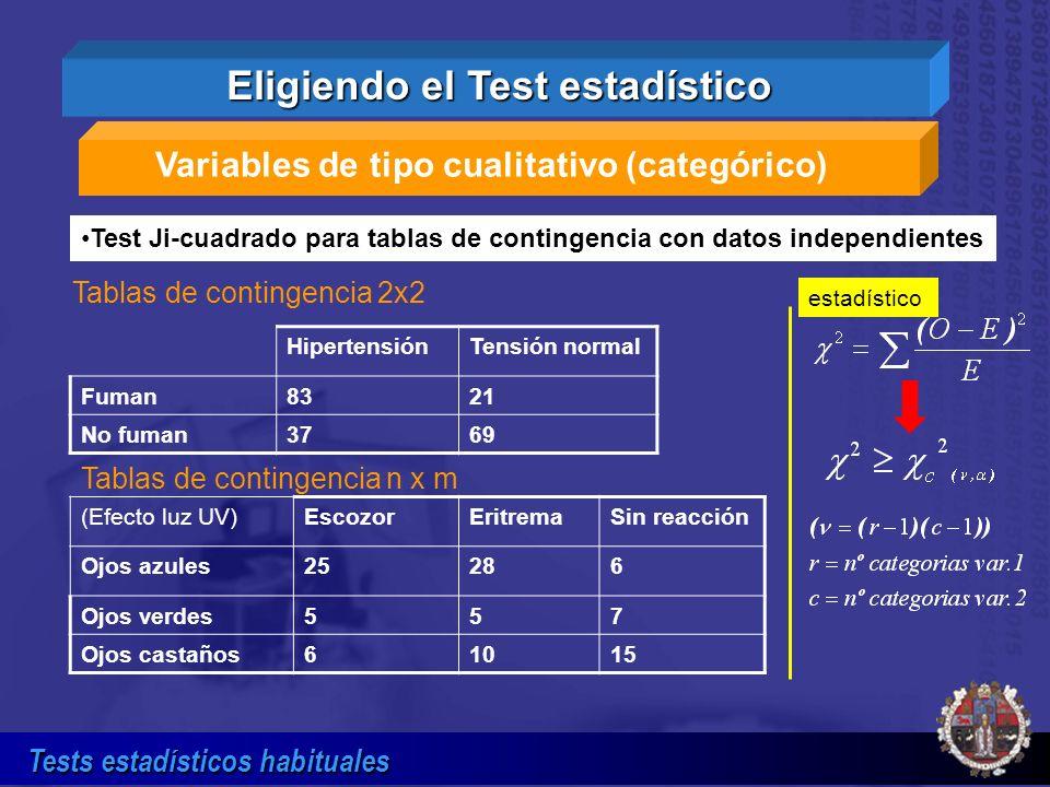 Eligiendo el Test estadístico