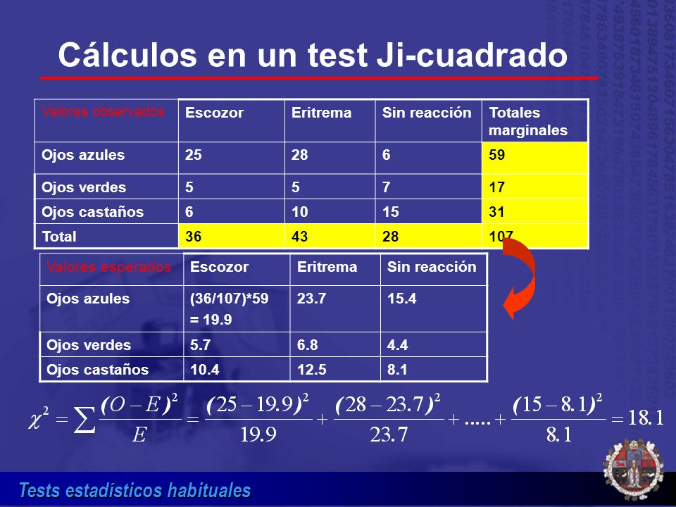 Cálculos en un test Ji-cuadrado