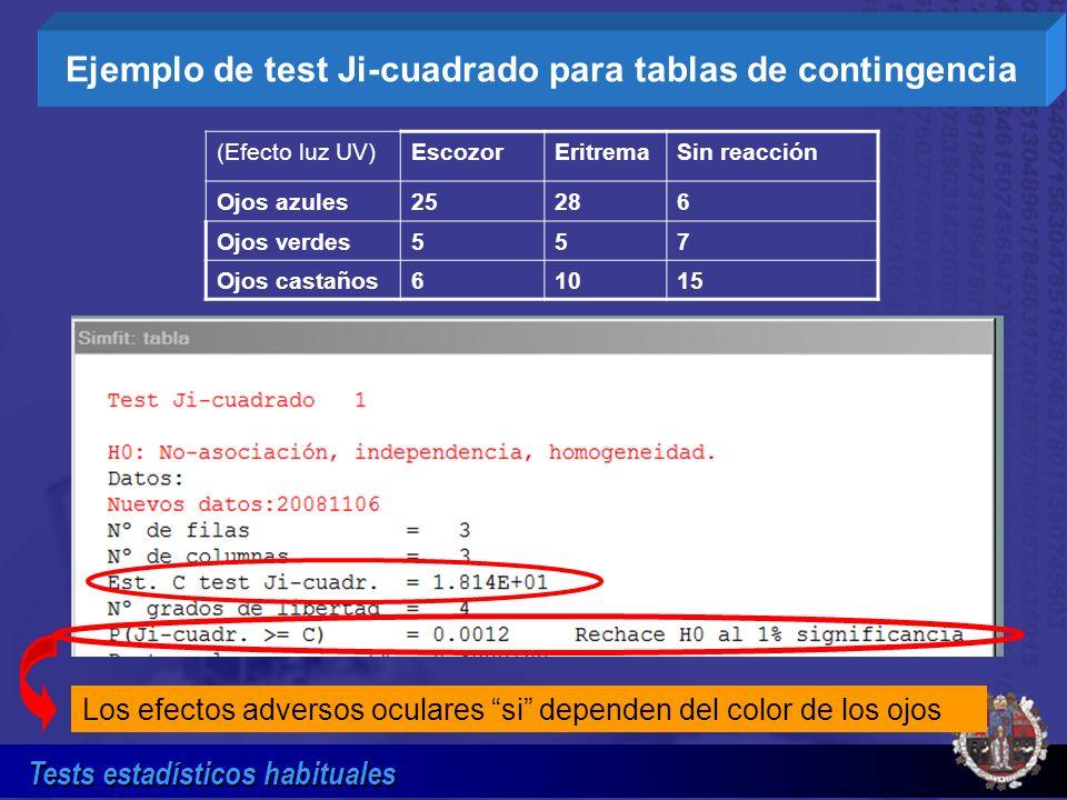 Ejemplo de test Ji-cuadrado para tablas de contingencia