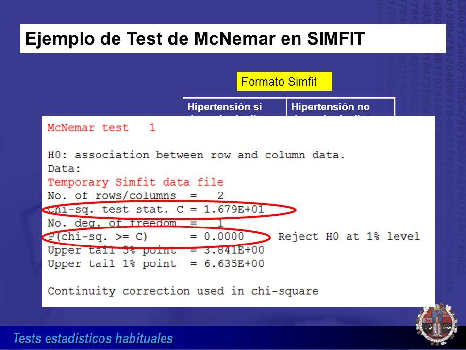 Ejemplo de Test de McNemar en SIMFIT