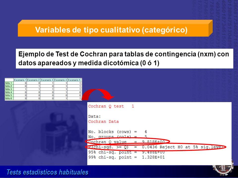 Variables de tipo cualitativo (categórico)