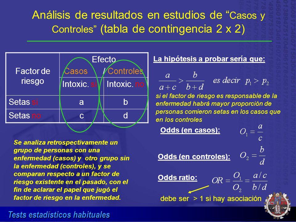 Análisis de resultados en estudios de Casos y Controles (tabla de contingencia 2 x 2)