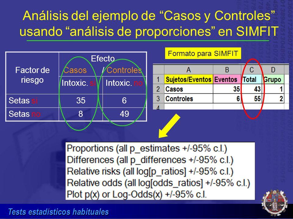 Análisis del ejemplo de Casos y Controles usando análisis de proporciones en SIMFIT