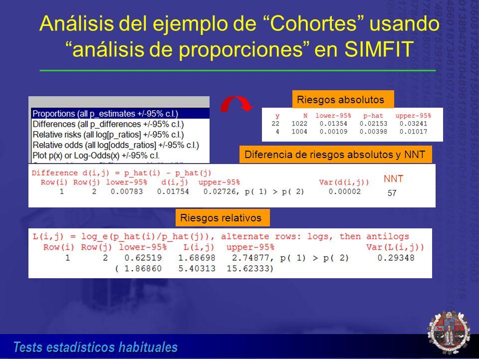 Análisis del ejemplo de Cohortes usando análisis de proporciones en SIMFIT