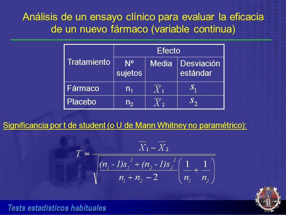 Análisis de un ensayo clínico para evaluar la eficacia de un nuevo fármaco (variable continua)