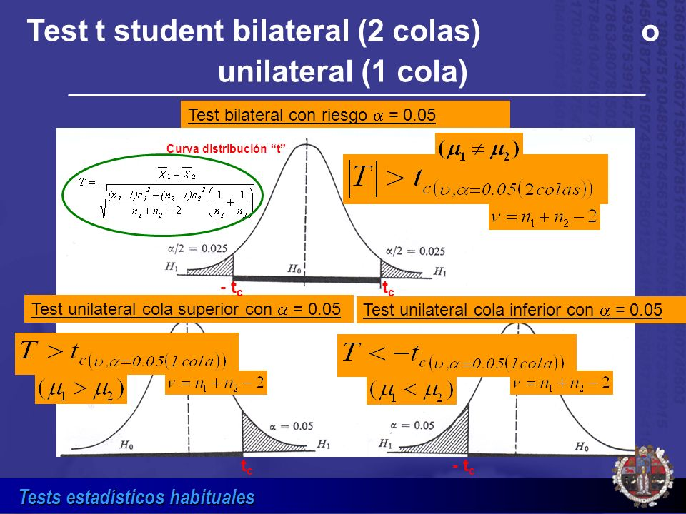 Test t student bilateral (2 colas) o unilateral (1 cola)