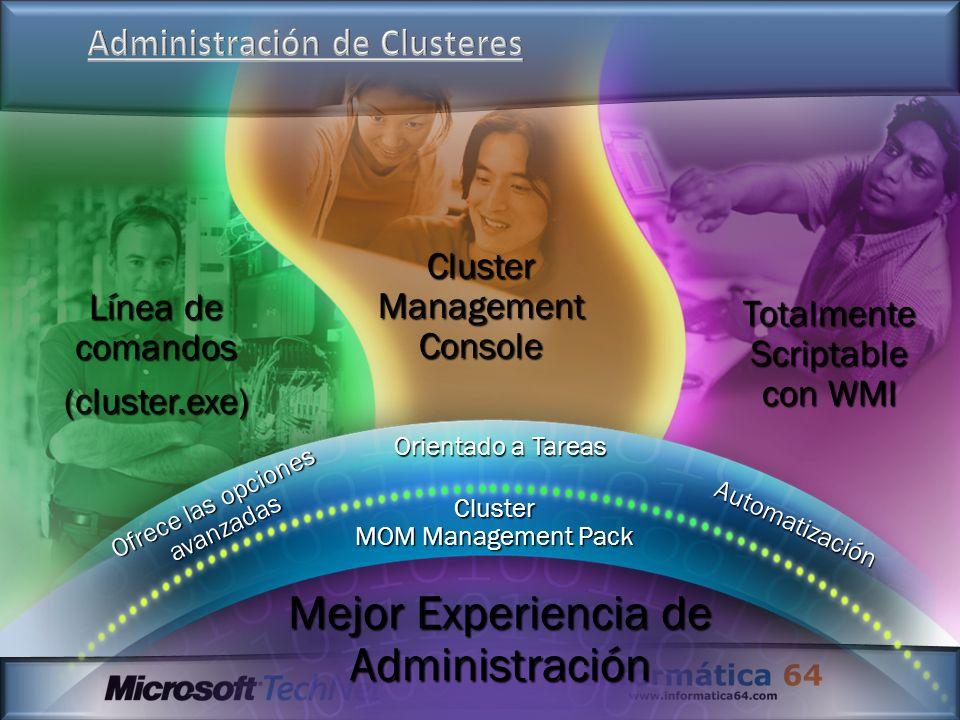 Administración de Clusteres