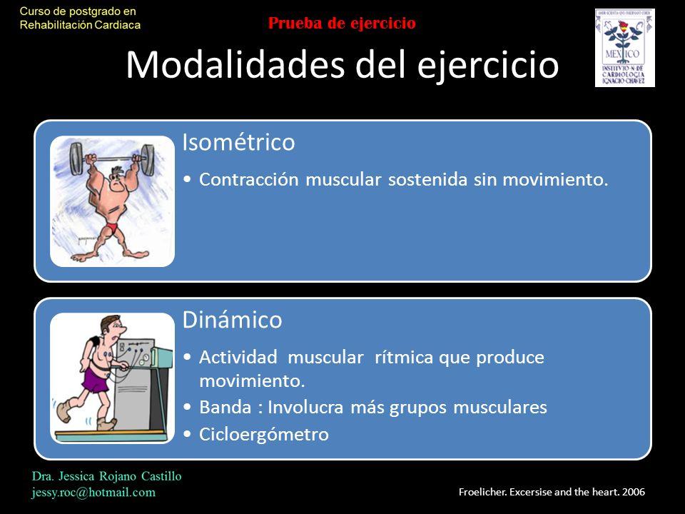 Modalidades del ejercicio