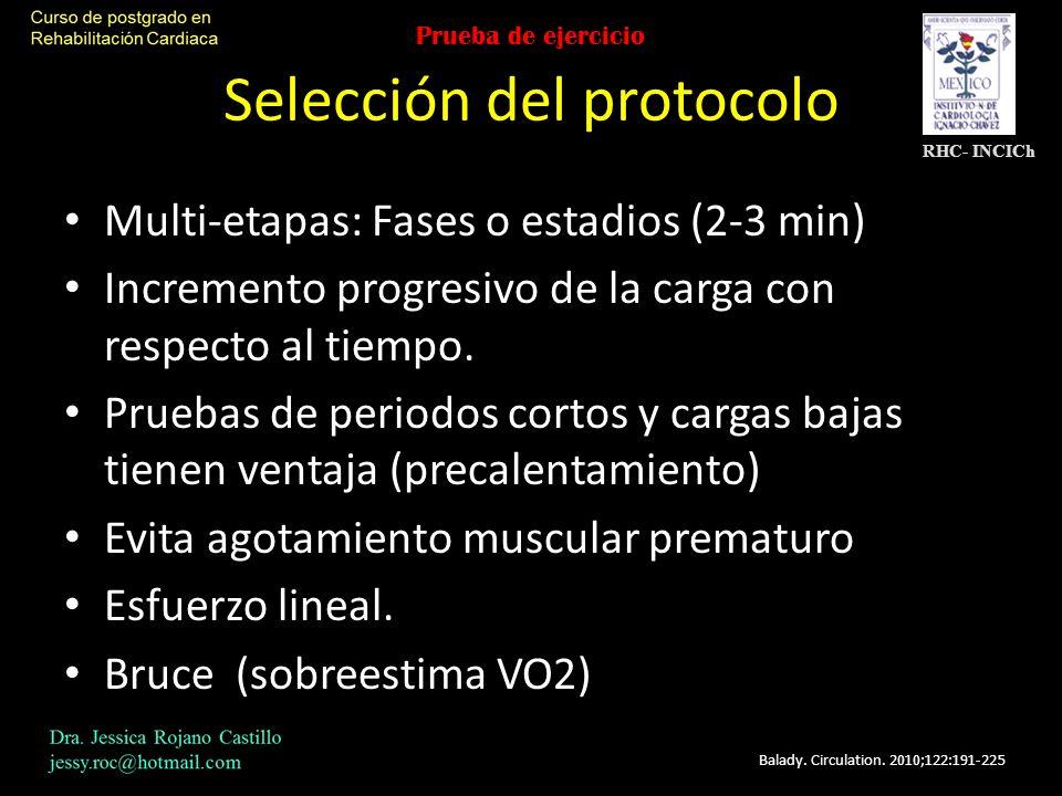 Selección del protocolo