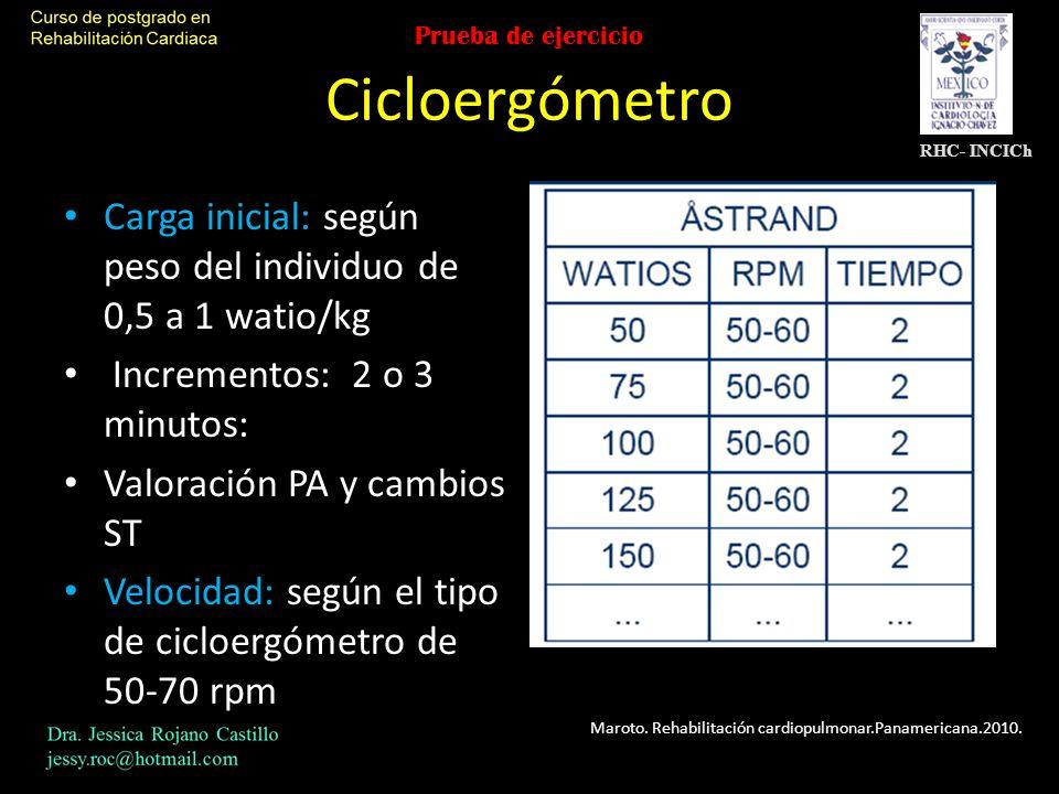 Prueba de ejercicio Cicloergómetro. RHC- INCICh. Carga inicial: según peso del individuo de 0,5 a 1 watio/kg.