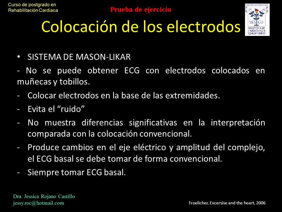 Colocación de los electrodos