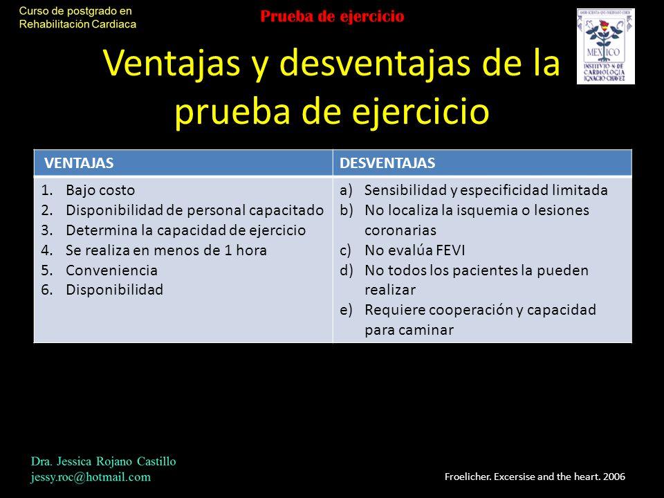Ventajas y desventajas de la prueba de ejercicio