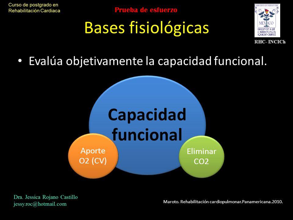 Capacidad funcional Bases fisiológicas