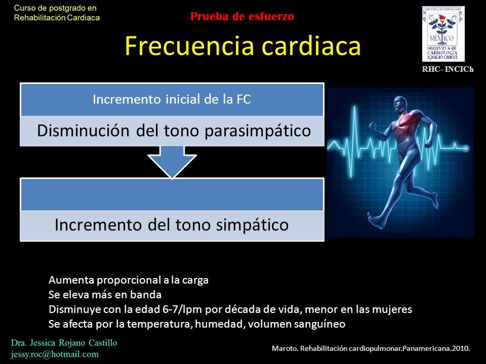 Frecuencia cardiaca Prueba de esfuerzo Aumenta proporcional a la carga