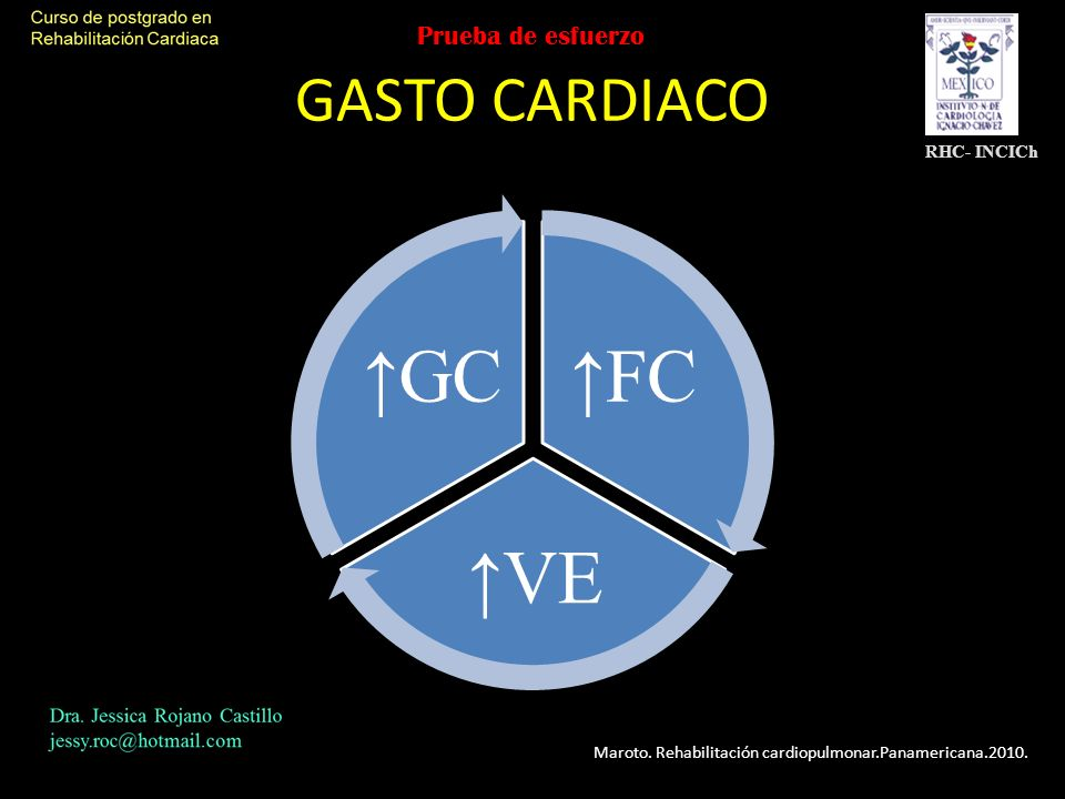 ↑FC ↑VE ↑GC GASTO CARDIACO Prueba de esfuerzo RHC- INCICh