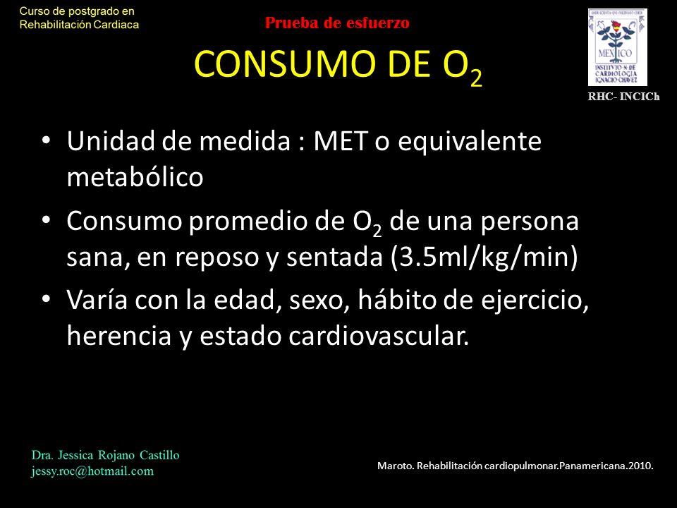 CONSUMO DE O2 Unidad de medida : MET o equivalente metabólico
