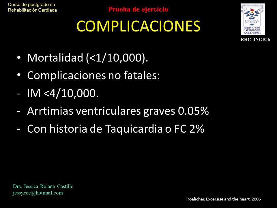 COMPLICACIONES Mortalidad (<1/10,000). Complicaciones no fatales: