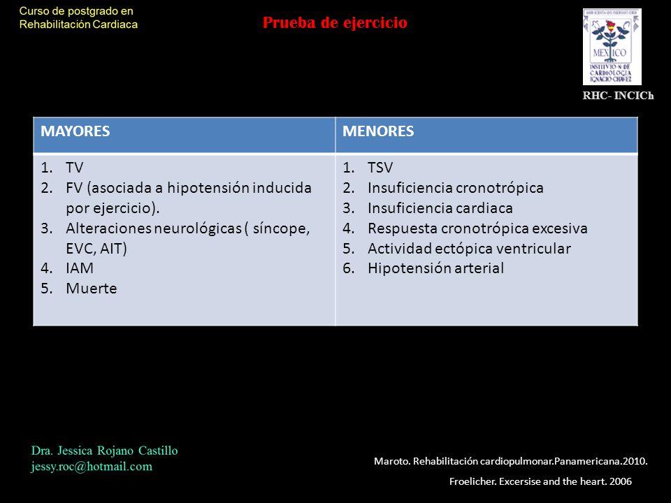 FV (asociada a hipotensión inducida por ejercicio).