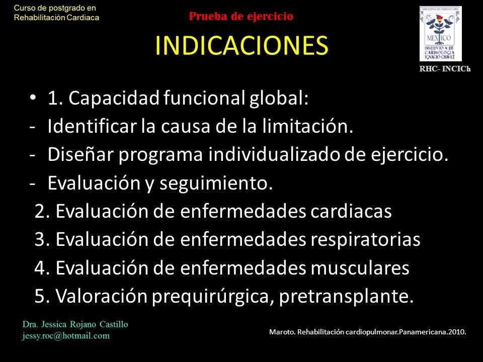 INDICACIONES 1. Capacidad funcional global: