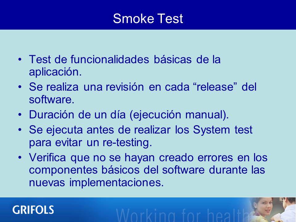 Smoke Test Test de funcionalidades básicas de la aplicación.