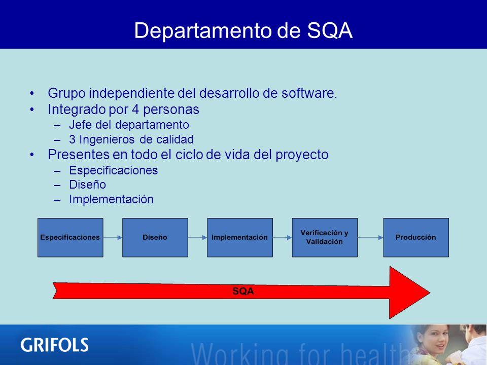 Departamento de SQA Grupo independiente del desarrollo de software.