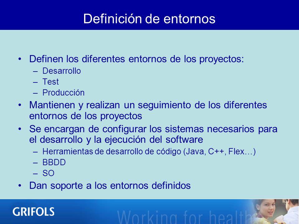 Definición de entornos