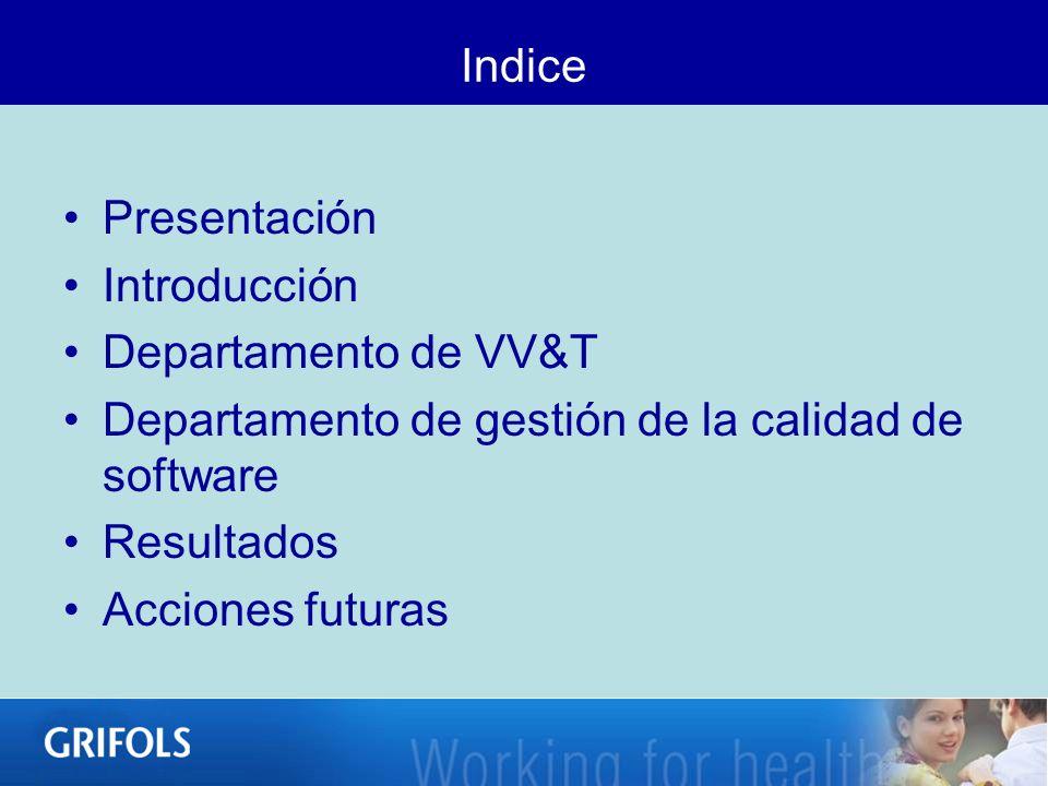 Indice Presentación. Introducción. Departamento de VV&T. Departamento de gestión de la calidad de software.