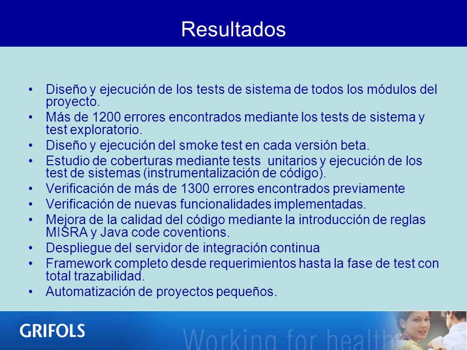 Resultados Diseño y ejecución de los tests de sistema de todos los módulos del proyecto.