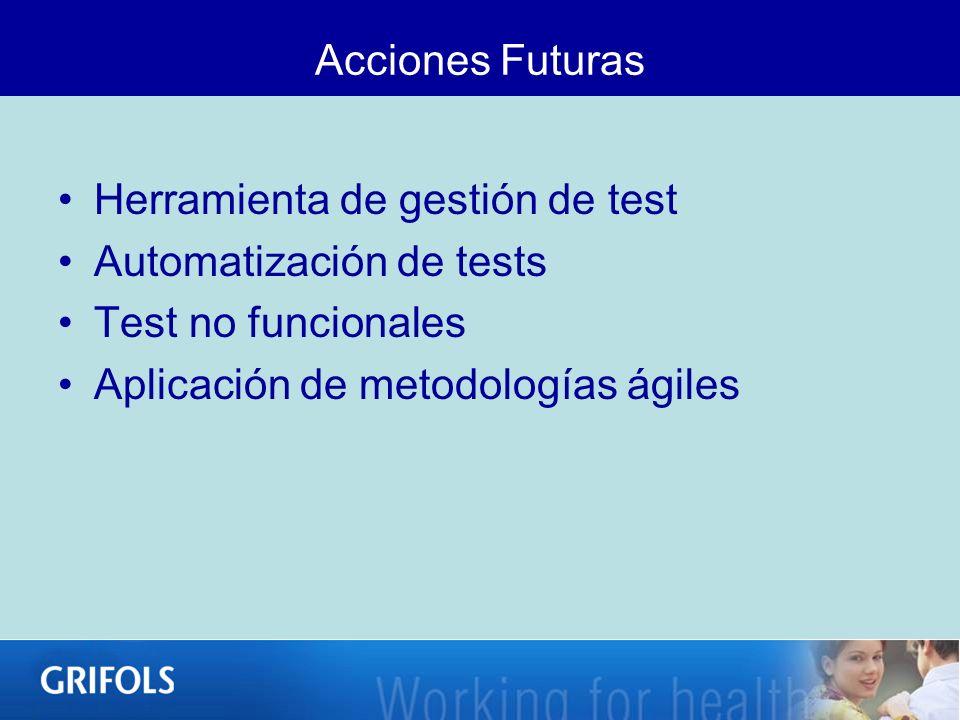 Acciones Futuras Herramienta de gestión de test. Automatización de tests.