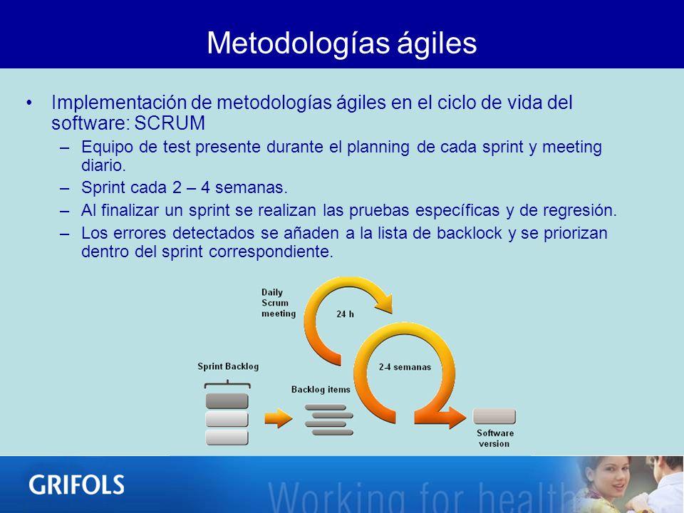 Metodologías ágiles Implementación de metodologías ágiles en el ciclo de vida del software: SCRUM.