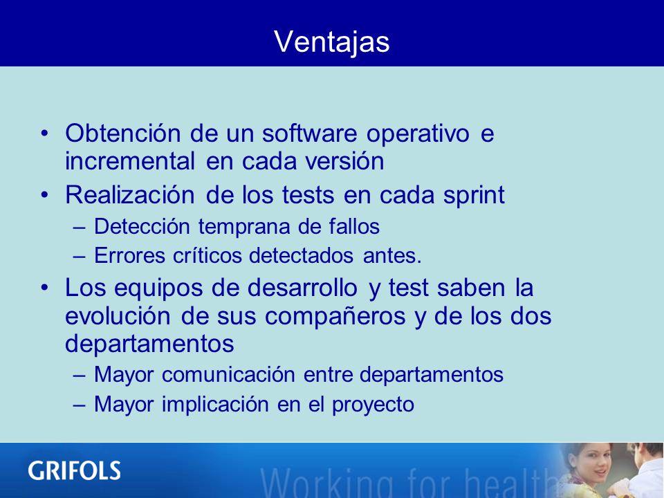 Ventajas Obtención de un software operativo e incremental en cada versión. Realización de los tests en cada sprint.