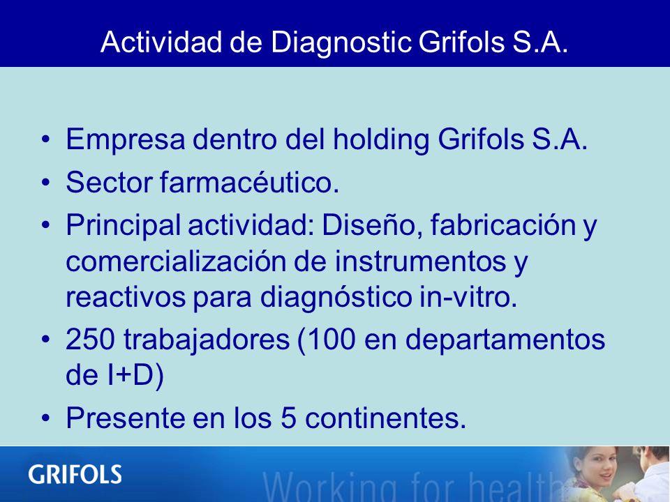 Actividad de Diagnostic Grifols S.A.
