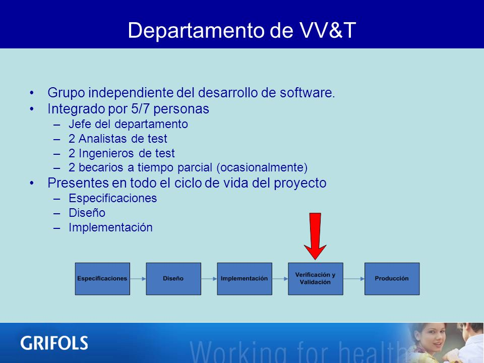 Departamento de VV&T Grupo independiente del desarrollo de software.
