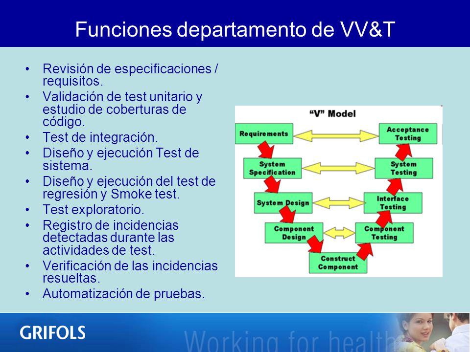 Funciones departamento de VV&T